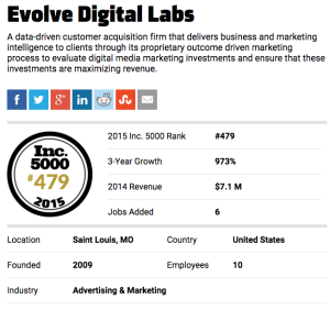 Evolve Digital Labs Inc. 5000 ranking
