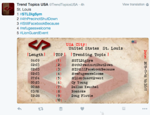 St. Louis trending topics