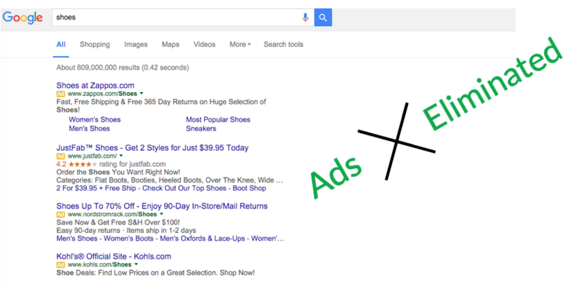 Adwords changes
