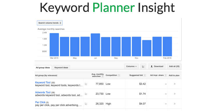 Using_Keyword_Planner_Insight