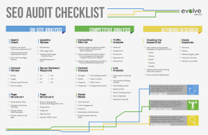 Evolve-SEO-Audit-Checklist-new-image
