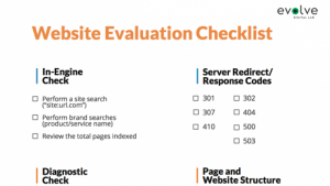 Website_Evaulation_Checklist