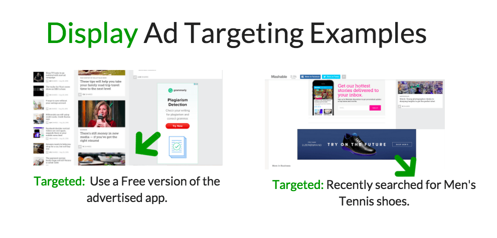 Display Ad Targeting Examples