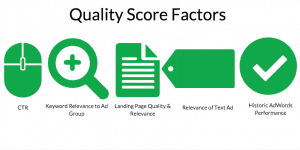 What_Factors_Determine_Quality_Score