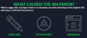 What_Caused_the_404 Error_Guide